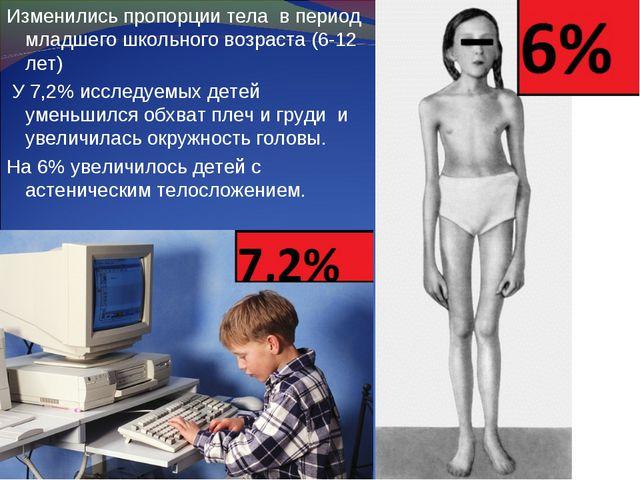 Изменились пропорции тела в период младшего школьного возраста (6-12 лет) У 7...