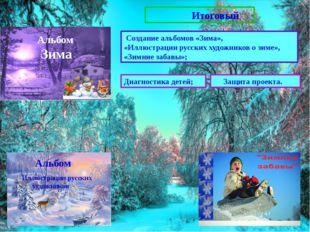 Итоговый Создание альбомов «Зима», «Иллюстрации русских художников о зиме»,