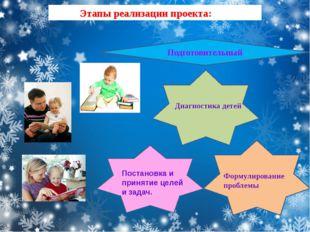 Этапы реализации проекта: Подготовительный Диагностика детей Постановка и пр