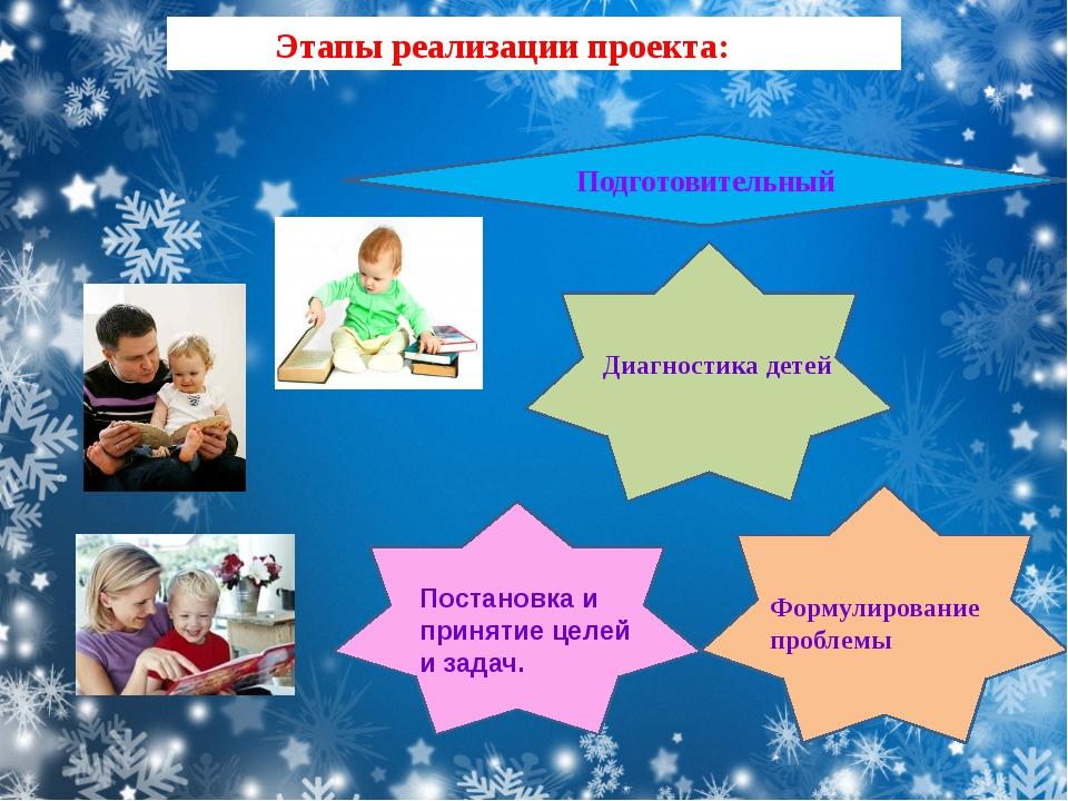 Этапы реализации проекта: Подготовительный Диагностика детей Постановка и пр...