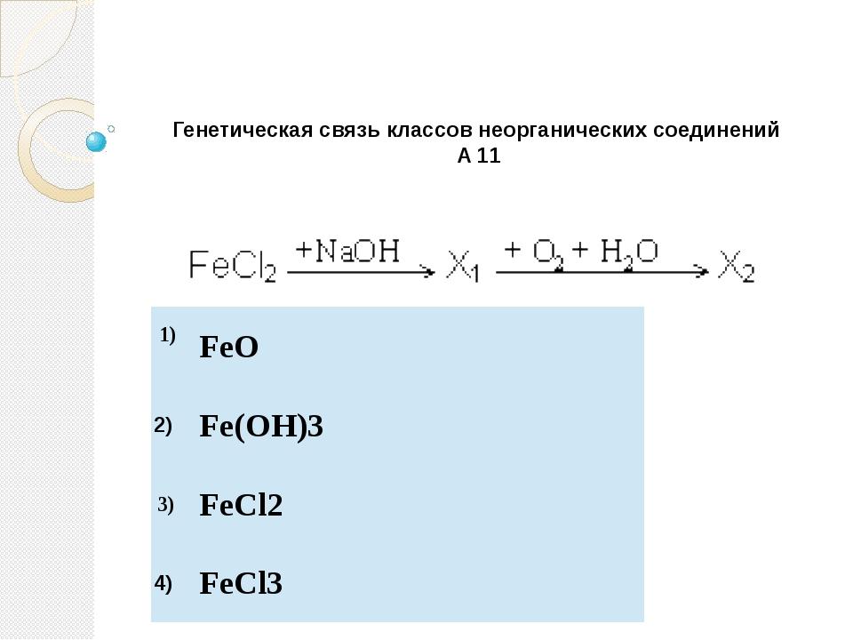 Генетическая связь классов неорганических соединений А 11   1) FeO 2) F...