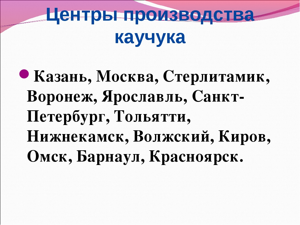 Центры производства каучука Казань, Москва, Стерлитамик, Воронеж, Ярославль,...