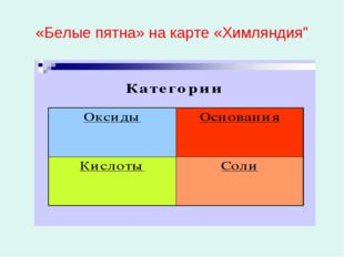 """«Белые пятна» на карте «Химляндия"""""""