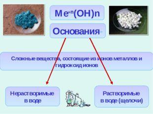 Ме+n(ОН)n Сложные вещества, состоящие из ионов металлов и гидроксид ионов Осн