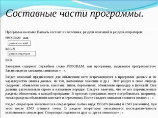 Составные части программы. Программа на языке Паскаль состоит из заголовка, р