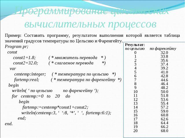 Пример: Составить программу, результатом выполнения которой является таблица...