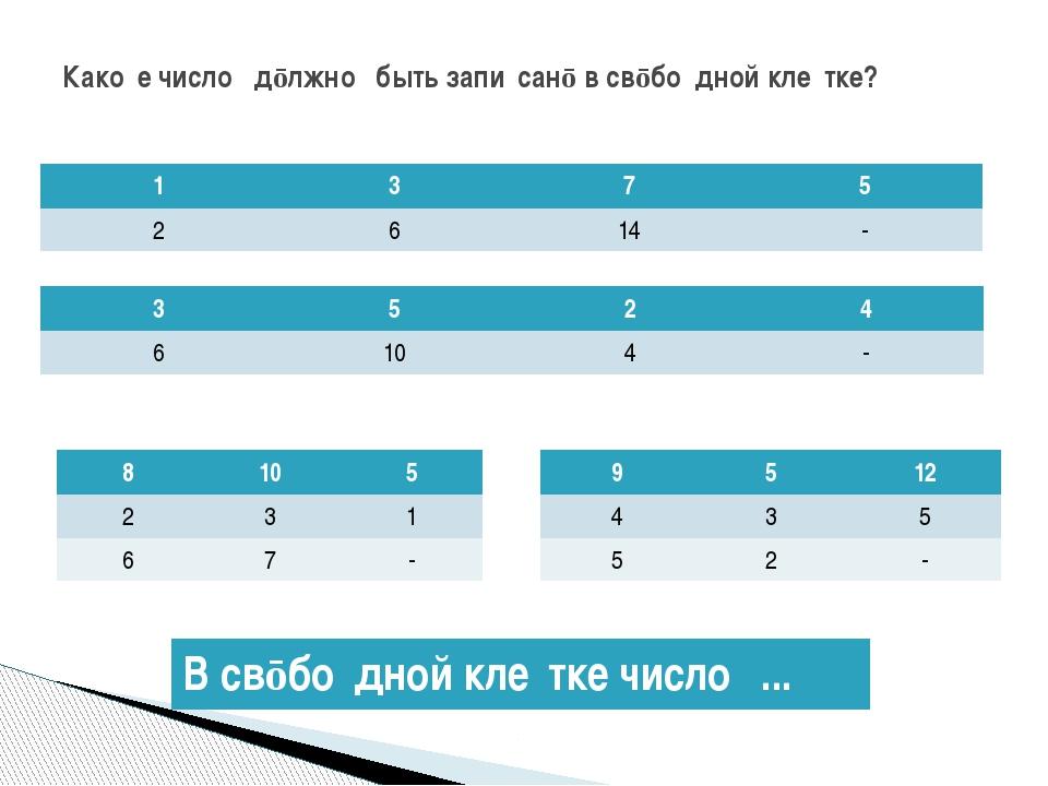 Како́е число́ дōлжно́ быть запи́санō в свōбо́дной кле́тке? 3 5 2 4 6 10 4 - 1...