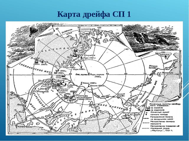 Карта дрейфа СП 1