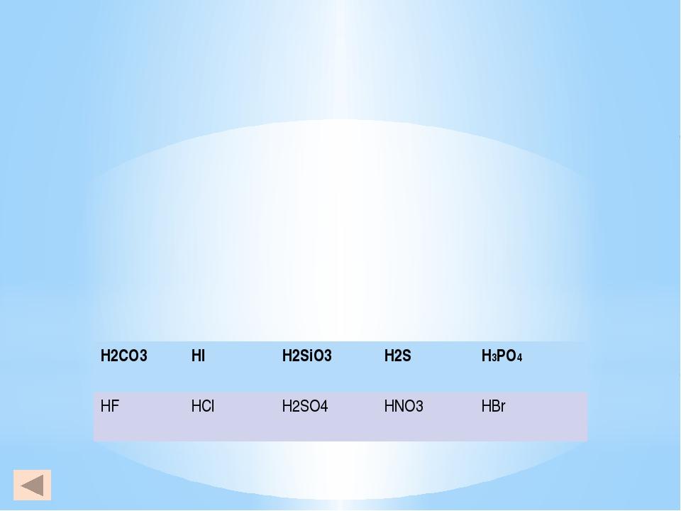H2CO3 HI H2SiO3 H2S H3PO4 HF HCl H2SO4 HNO3 HBr