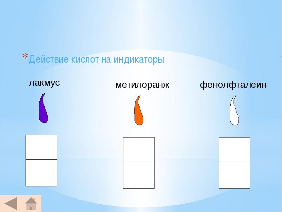 Действие кислот на индикаторы лакмус метилоранж фенолфталеин