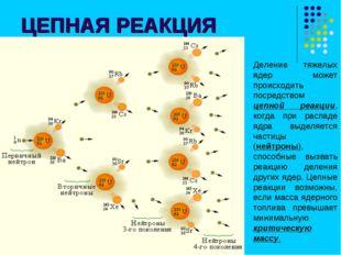 ЦЕПНАЯ РЕАКЦИЯ Деление тяжелых ядер может происходить посредством цепной реак