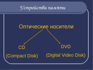 Устройства памяти CD (Compact Disk) Оптические носители DVD (Digital Video D