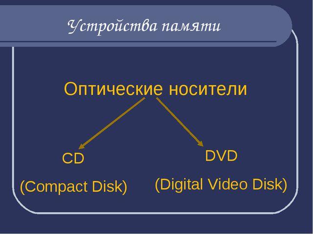 Устройства памяти CD (Compact Disk) Оптические носители DVD (Digital Video D...
