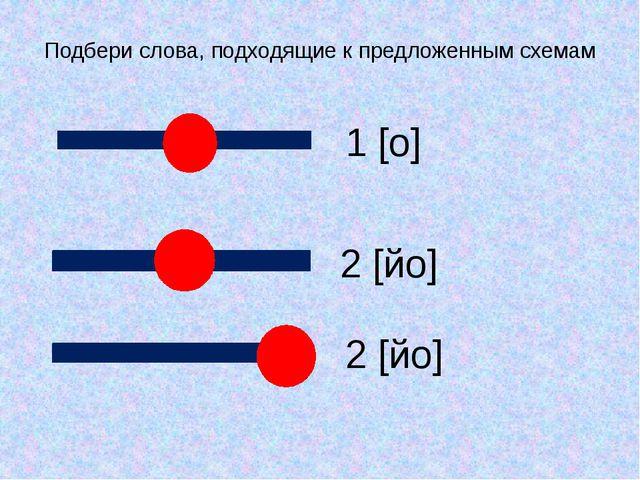 Подбери слова, подходящие к предложенным схемам 1 [о] 2 [йо] 2 [йо]