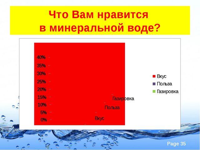 Что Вам нравится в минеральной воде? Page *