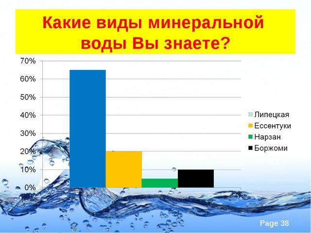 Какие виды минеральной воды Вы знаете? Page *