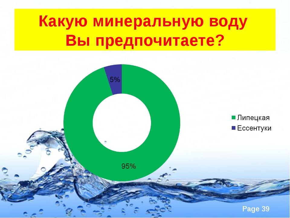 Какую минеральную воду Вы предпочитаете? Page *