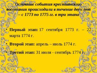 Основные события крестьянского восстания происходили в течение двух лет – с 1