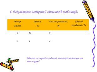 6. Результаты измерений занесите в таблицу2. Зависит ли период колебаний нитя