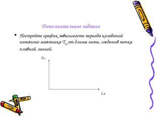 Дополнительное задание Постройте график зависимости периода колебаний нитяног