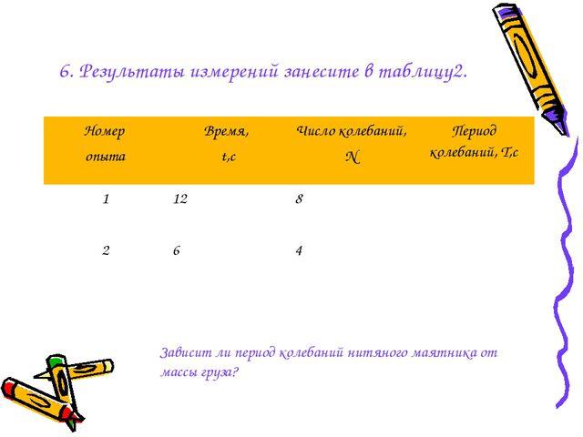 6. Результаты измерений занесите в таблицу2. Зависит ли период колебаний нитя...