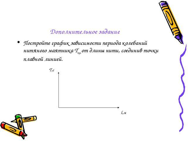 Дополнительное задание Постройте график зависимости периода колебаний нитяног...