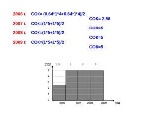 2006 г. СОК= (0,64*1*4+0,64*1*4)/2 СОК= 2,56 2007 г. СОК=(1*5+1*5)/2 СОК=5 20