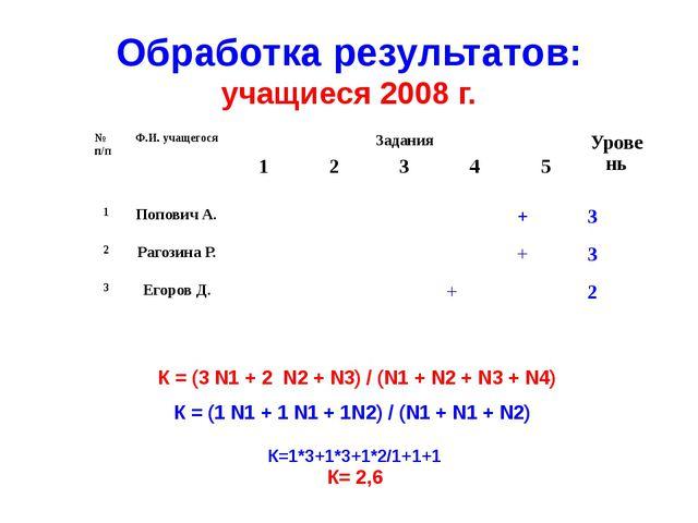 Обработка результатов: учащиеся 2008 г. К = (3 N1 + 2 N2 + N3) / (N1 + N2 + N...