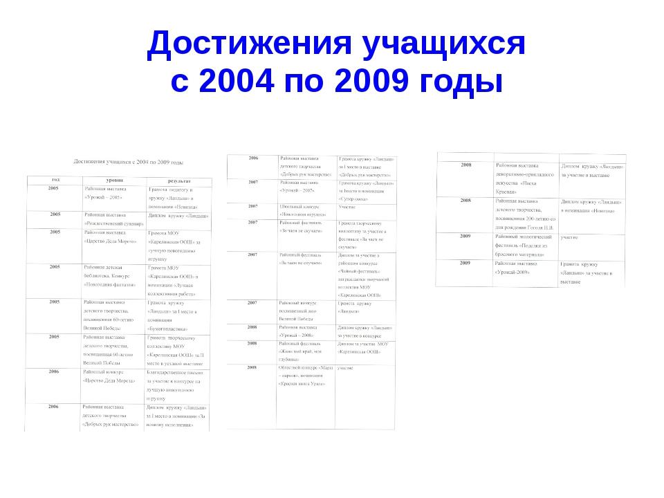 Достижения учащихся с 2004 по 2009 годы