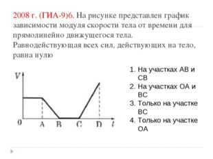2008 г. (ГИА-9)6. На рисунке представлен график зависимости модуля скорости т