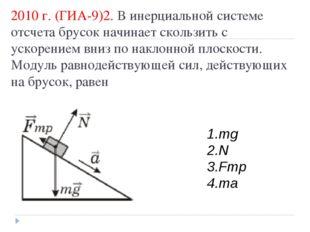 2010 г. (ГИА-9)2. В инерциальной системе отсчета брусок начинает скользить с