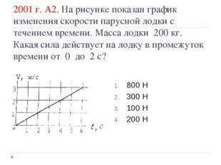2001 г. А2. На рисунке показан график изменения скорости парусной лодки с теч