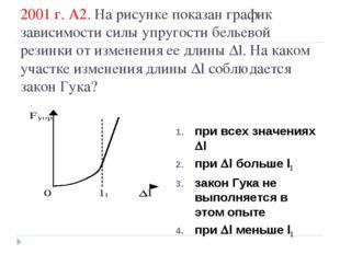 2001 г. А2. На рисунке показан график зависимости силы упругости бельевой рез