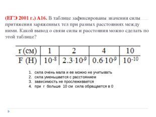(ЕГЭ 2001 г.) А16. В таблице зафиксированы значения силы притяжения заряженны