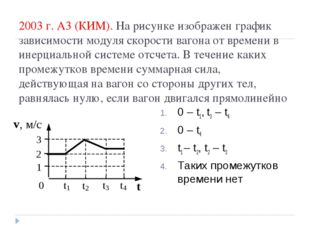 2003 г. А3 (КИМ). На рисунке изображен график зависимости модуля скорости ваг