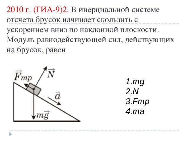 2010 г. (ГИА-9)2. В инерциальной системе отсчета брусок начинает скользить с...