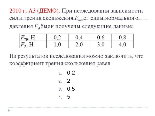 2010 г. А3 (ДЕМО). При исследовании зависимости силы трения скольжения Fтр от...