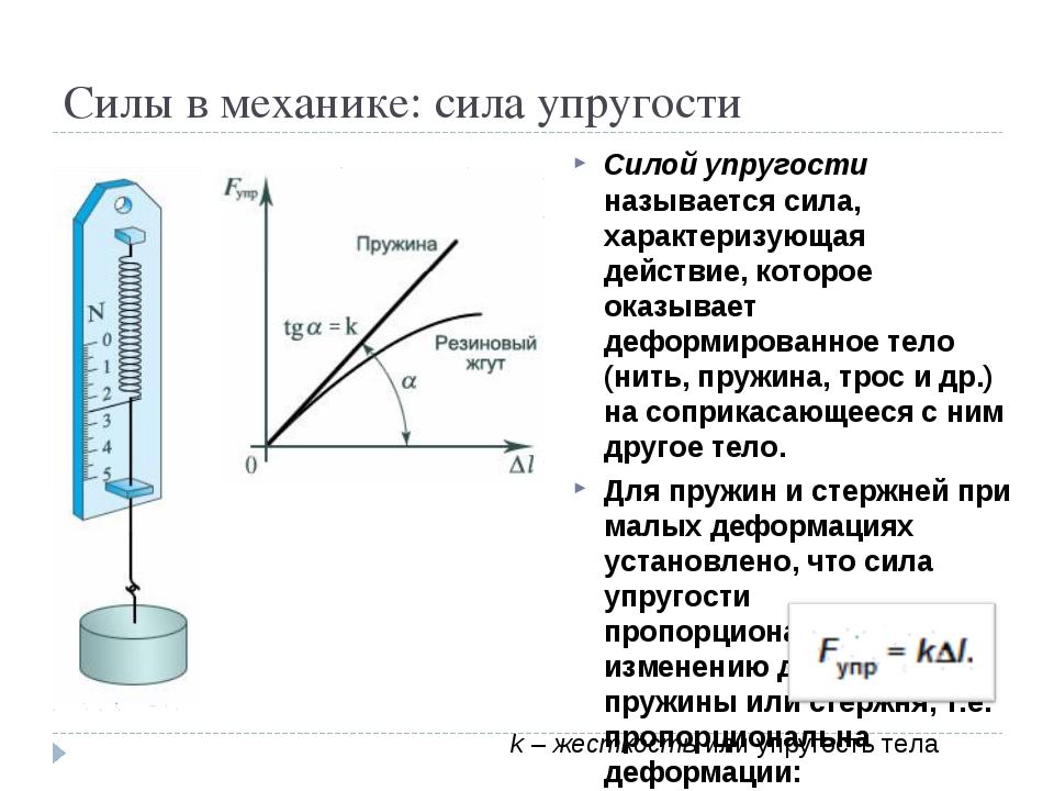 Силы в механике: сила упругости Силой упругости называется сила, характеризую...