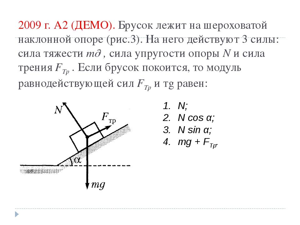 2009 г. А2 (ДЕМО). Брусок лежит на шероховатой наклонной опоре (рис.3). На не...