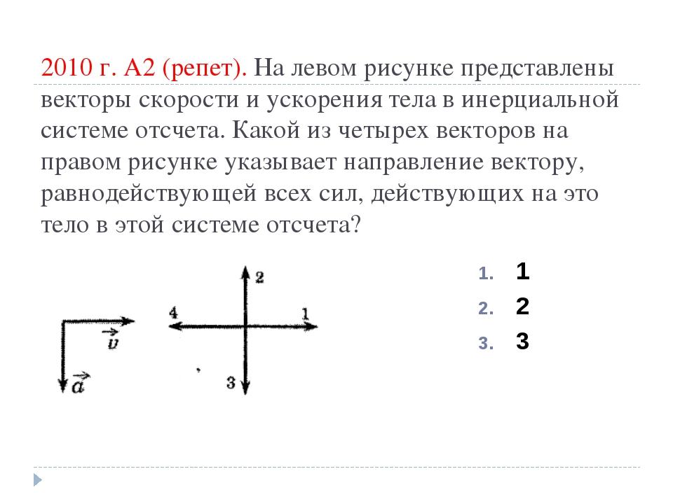 2010 г. А2 (репет). На левом рисунке представлены векторы скорости и ускорени...