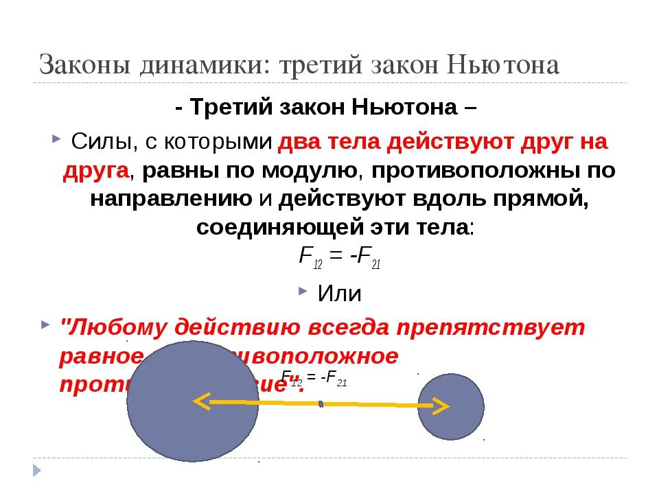 Законы динамики: третий закон Ньютона - Третий закон Ньютона – Силы, с которы...