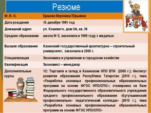 Резюме Ф. И. О. Ершова Вероника Юрьевна Дата рождения 15 декабря 1981 год Дом