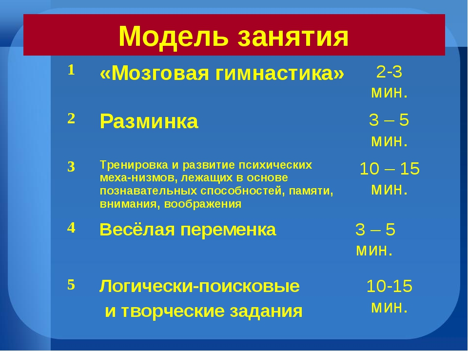 Модель занятия 1«Мозговая гимнастика» 2-3 мин. 2Разминка3 – 5 мин. 3Трен...