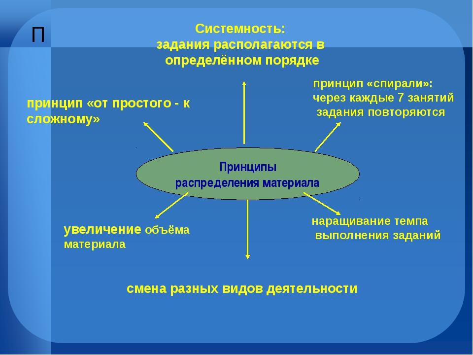 Принципы распределения материала Системность: задания располагаются в определ...