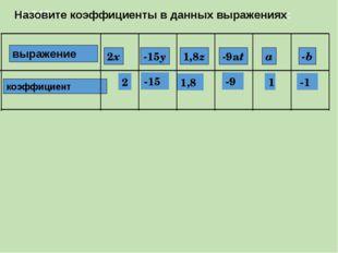 У 545. Назовите коэффициенты в данных выражениях: 2 -15 1,8 -9 1 -1