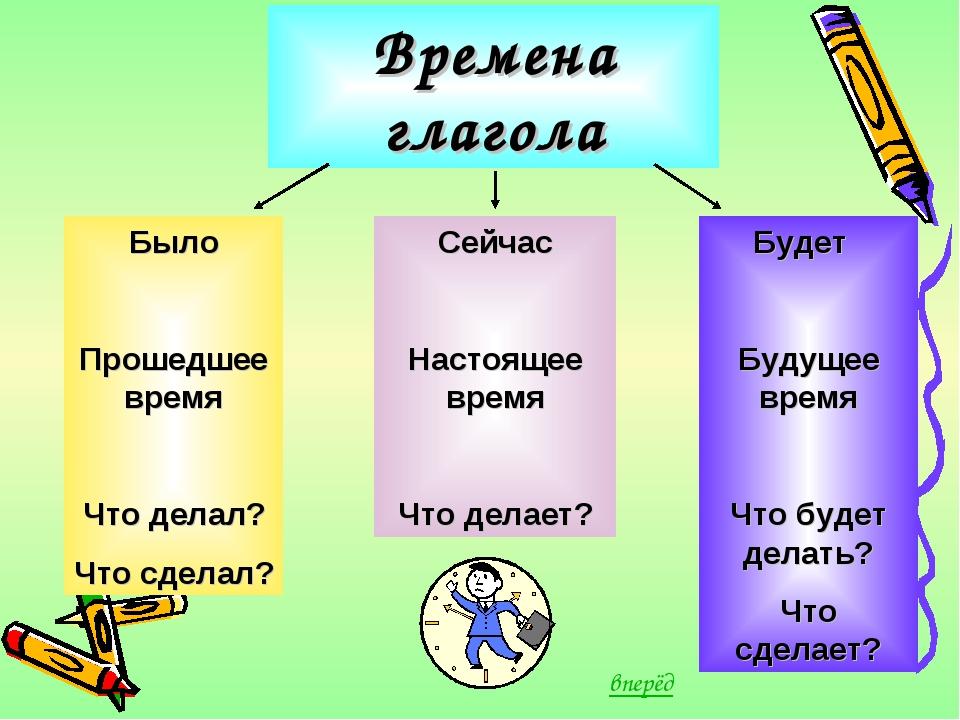 картинки в настоящем времени постсоветский