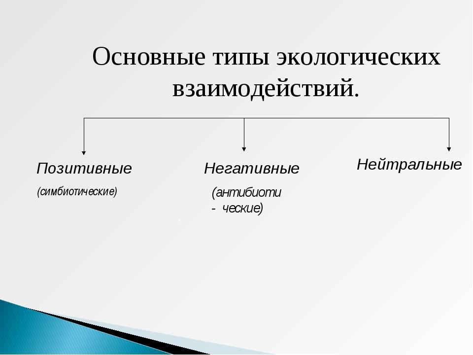 Основные типы экологических взаимодействий. Позитивные (антибиоти- ческие) ....