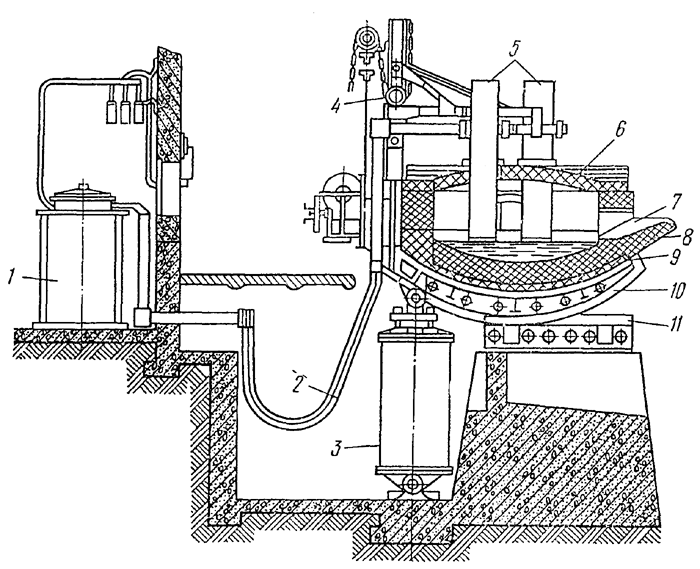 Схема устройства дуговой электропечи