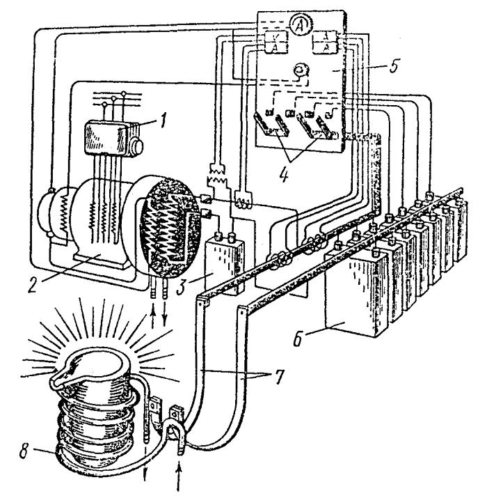 Схема устройства индукционной высокочастотной печи