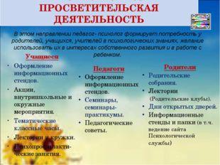 ПРОФИЛАКТИКО-ПРОСВЕТИТЕЛЬСКАЯ ДЕЯТЕЛЬНОСТЬ Учащиеся Оформление информационных